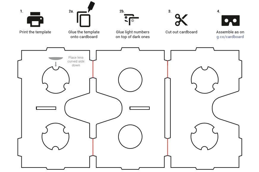 Google Cardboard Plantilla | Descargar |