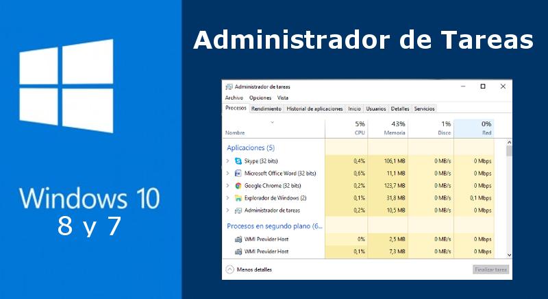 5 formas de abrir el Administrador de Tareas de Windows 10 ...