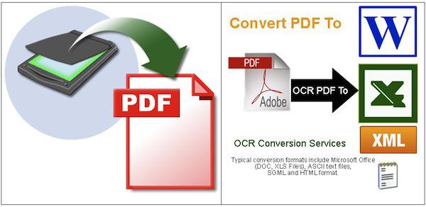 Como Convertir Una Imágen O Foto Con Texto A Texto Totalmente Editable